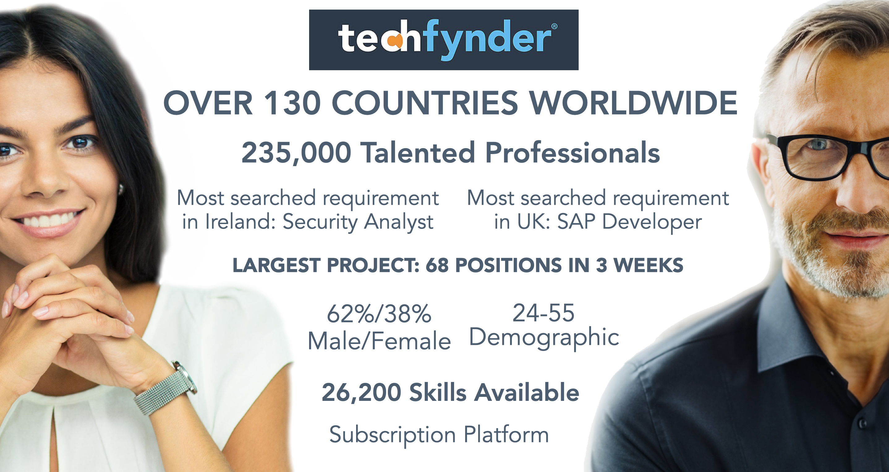 Techfynder-UK-Ireland-Recruitment-Conference-2021